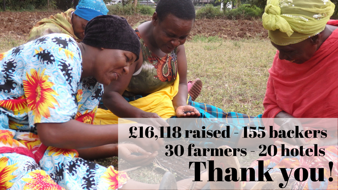 £16118 raised. 155 backers. 30 farmers. 20 hotels. Thank you!